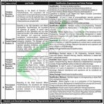 Government Jobs in Peshawar 2018