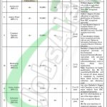 Environmental Protection Agency KPK Jobs