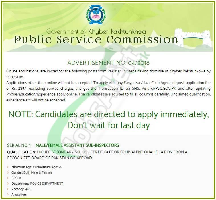KPPSC Police Jobs 2018