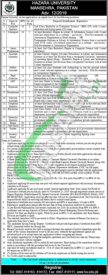 Hazara University Mansehra Jobs