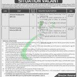Provincial Housing Authority KPK Jobs