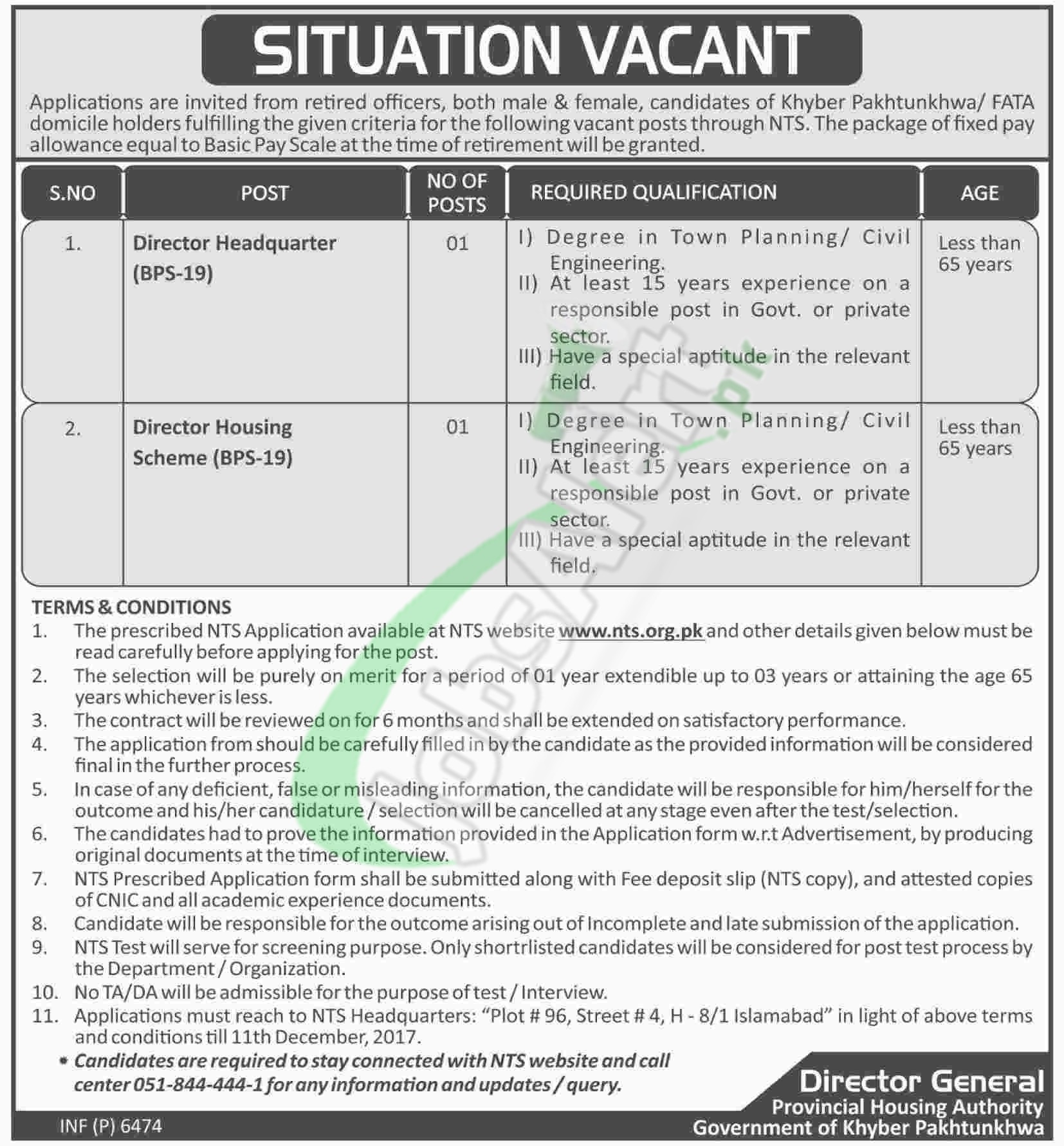 Provincial Housing Authority KPK Jobs