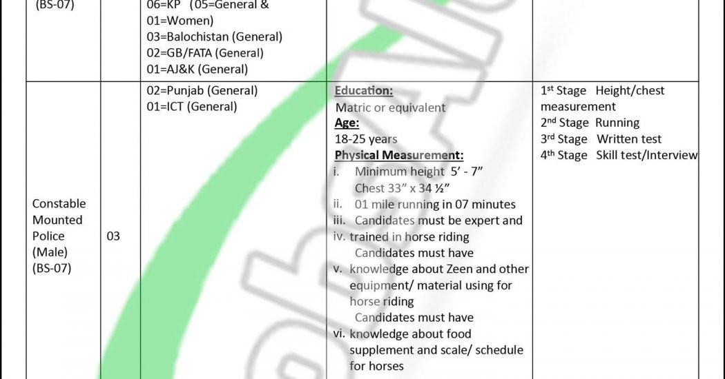 Islamabad Police Jobs 2019 Application Form Download | www
