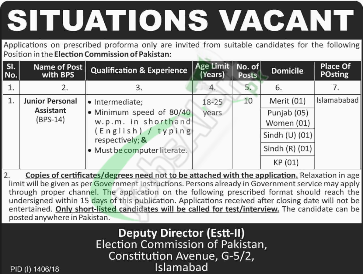 Election Commission Jobs
