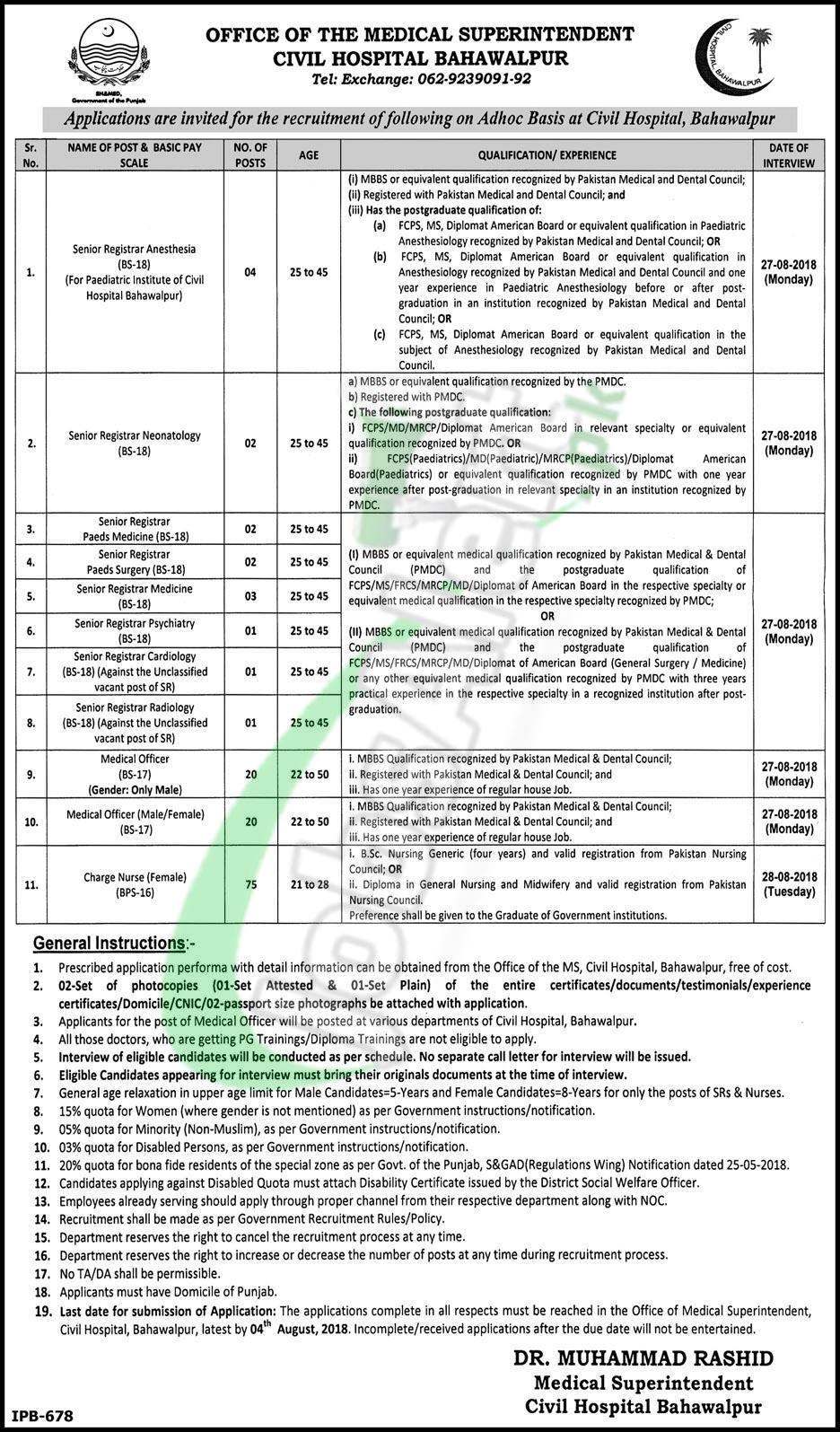 Civil Hospital Bahawalpur Jobs 2018