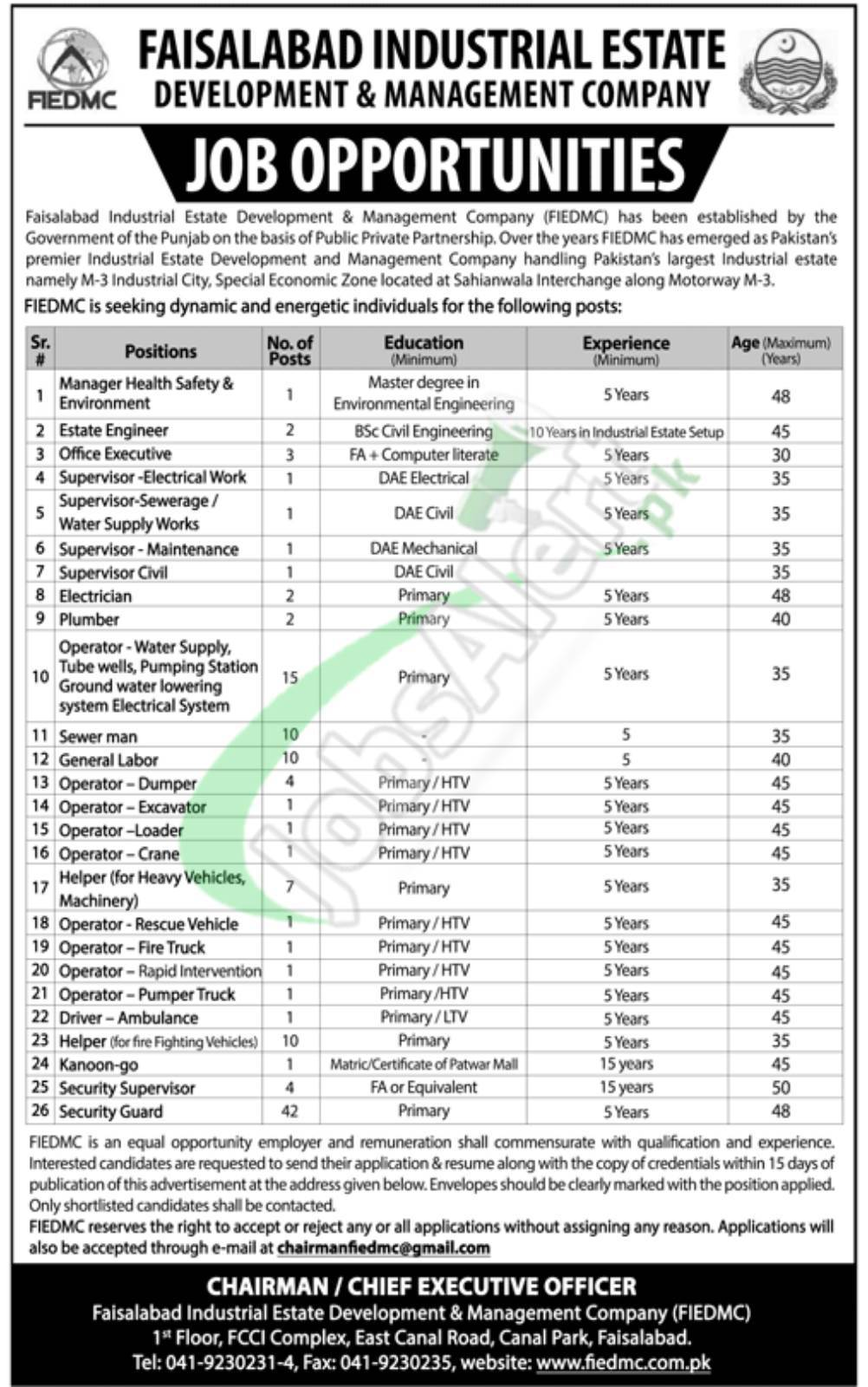 Government Jobs in Faisalabad 2018