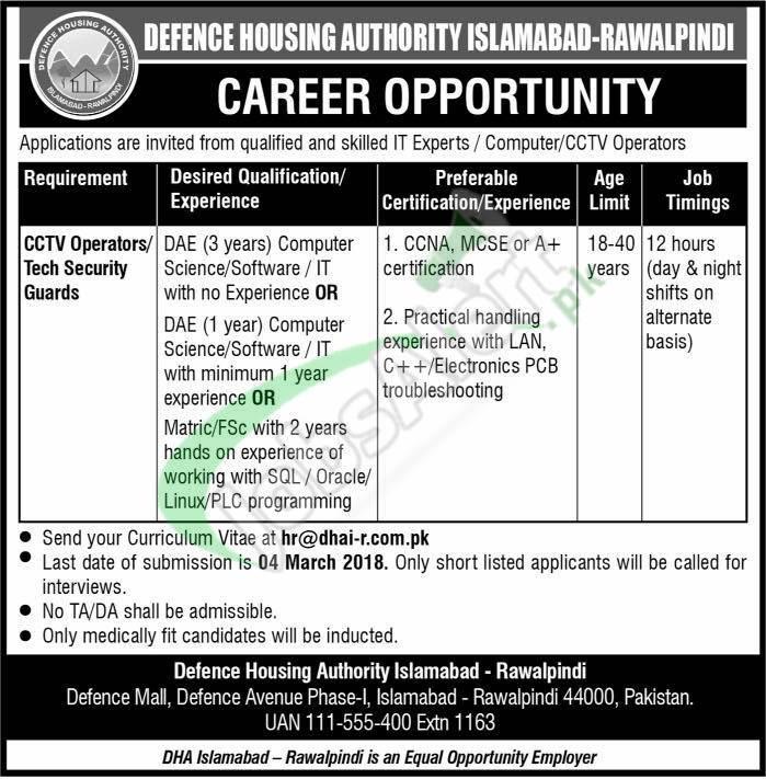DHA Islamabad Jobs