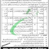 Irrigation Department KPK Jobs