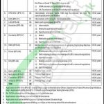 Department of Inland Revenue Jobs