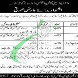 WASA Gujranwala Jobs