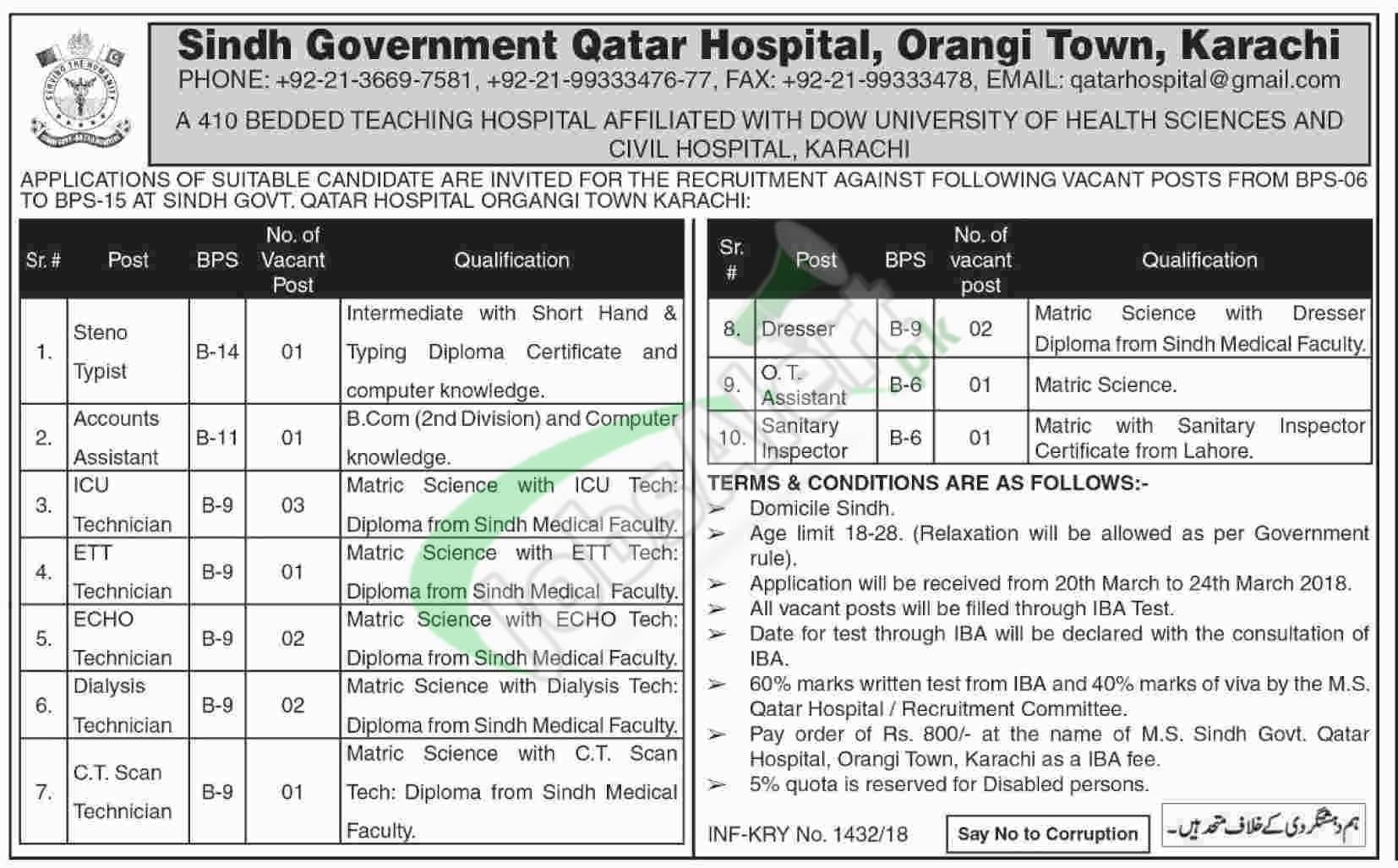 Government Jobs in Sindh 2018