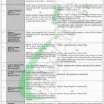 Sindh Madressatul Islam Jobs 2018