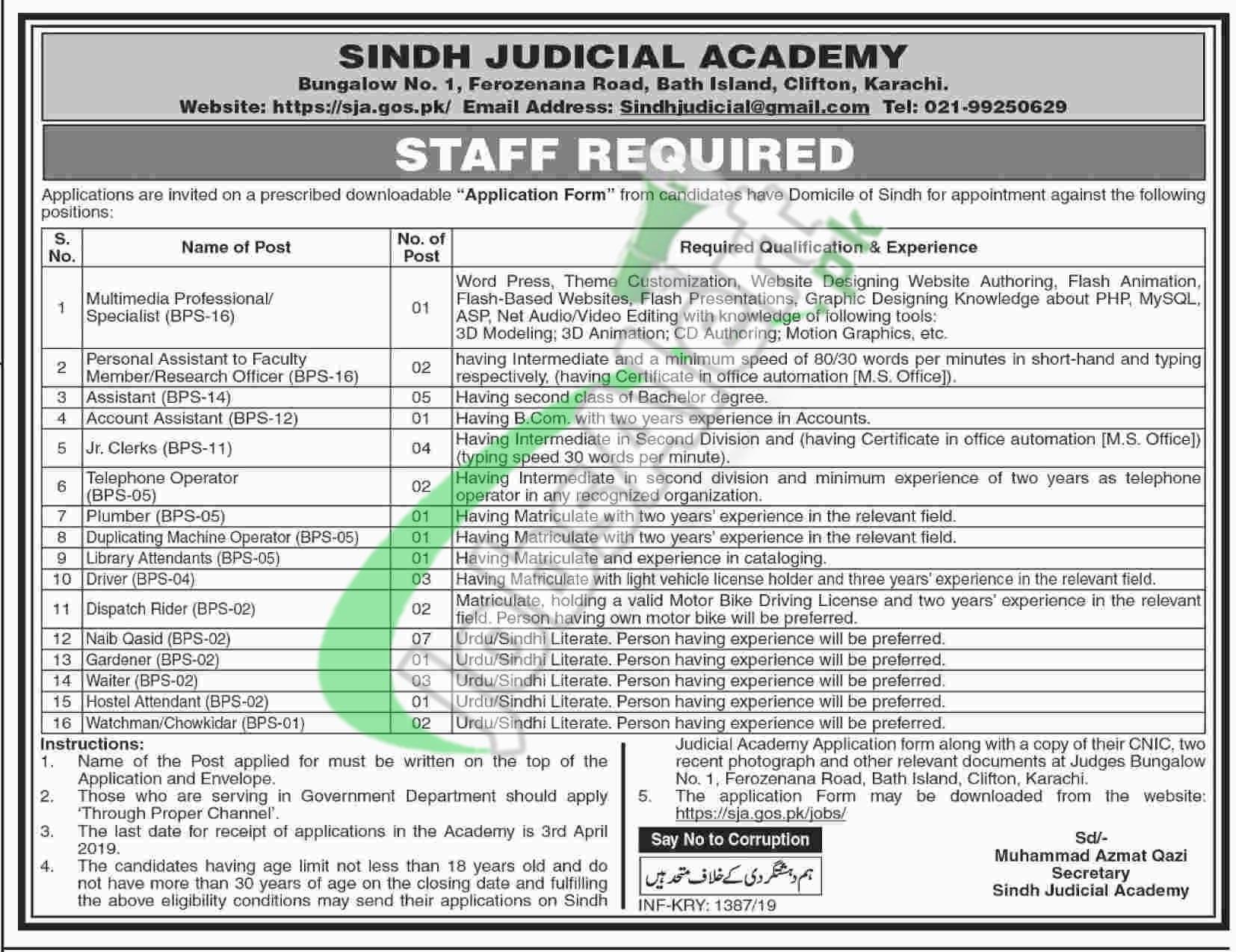 Sindh Judicial Academy Jobs 2019