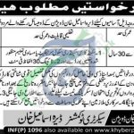 Commissioner Office DI Khan Jobs