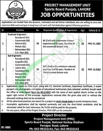 Punjab Sports Board Jobs