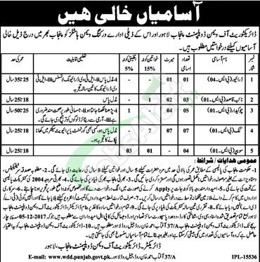 Women Development Department Punjab Jobs