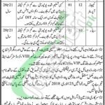 Sindh Labour Court Jobs