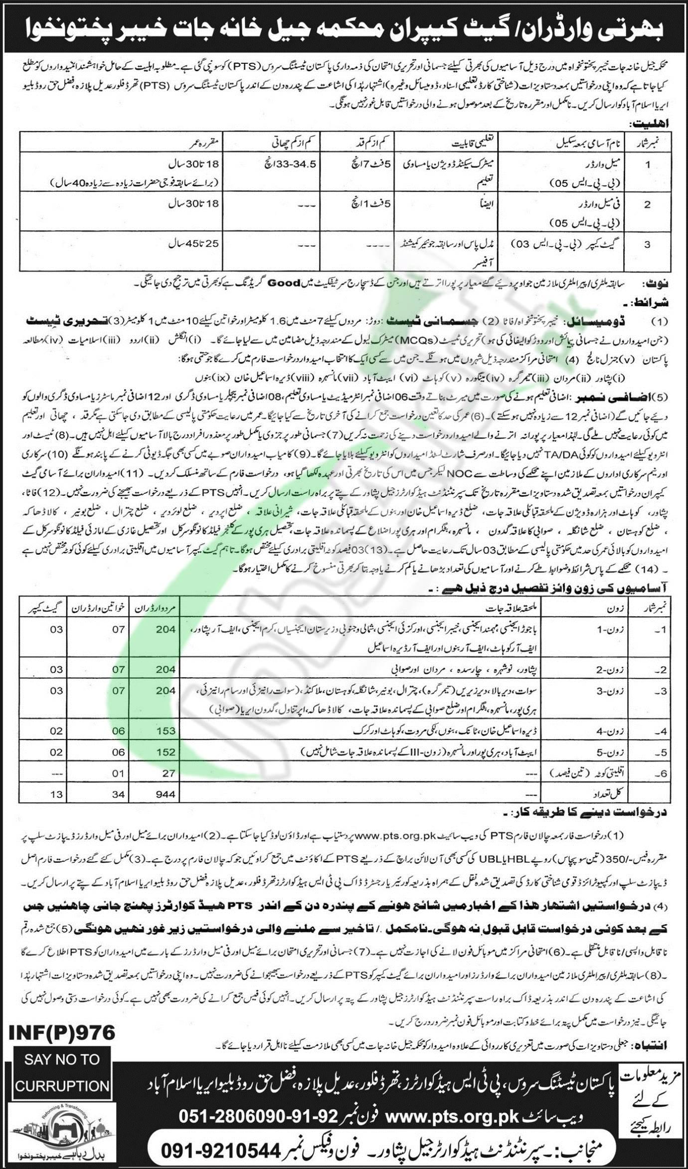 Jail Khana Jat Jobs 2018 KPK for Warden (Male & Female) - pts org pk