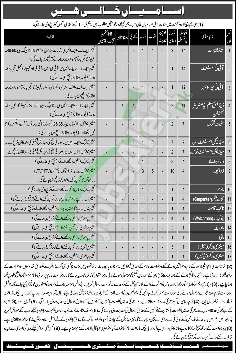 CMH Lahore Jobs