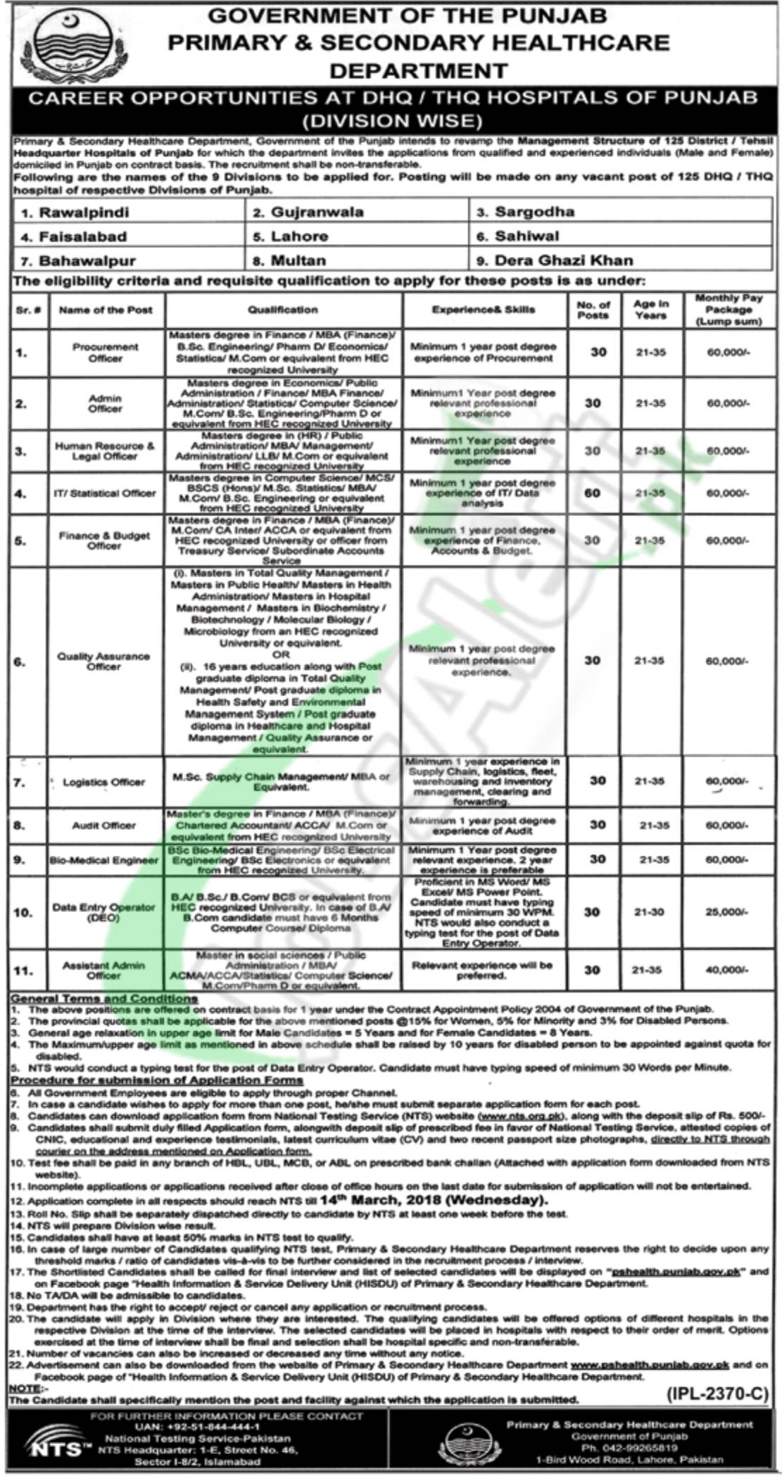 P&S Healthcare Department Punjab Jobs