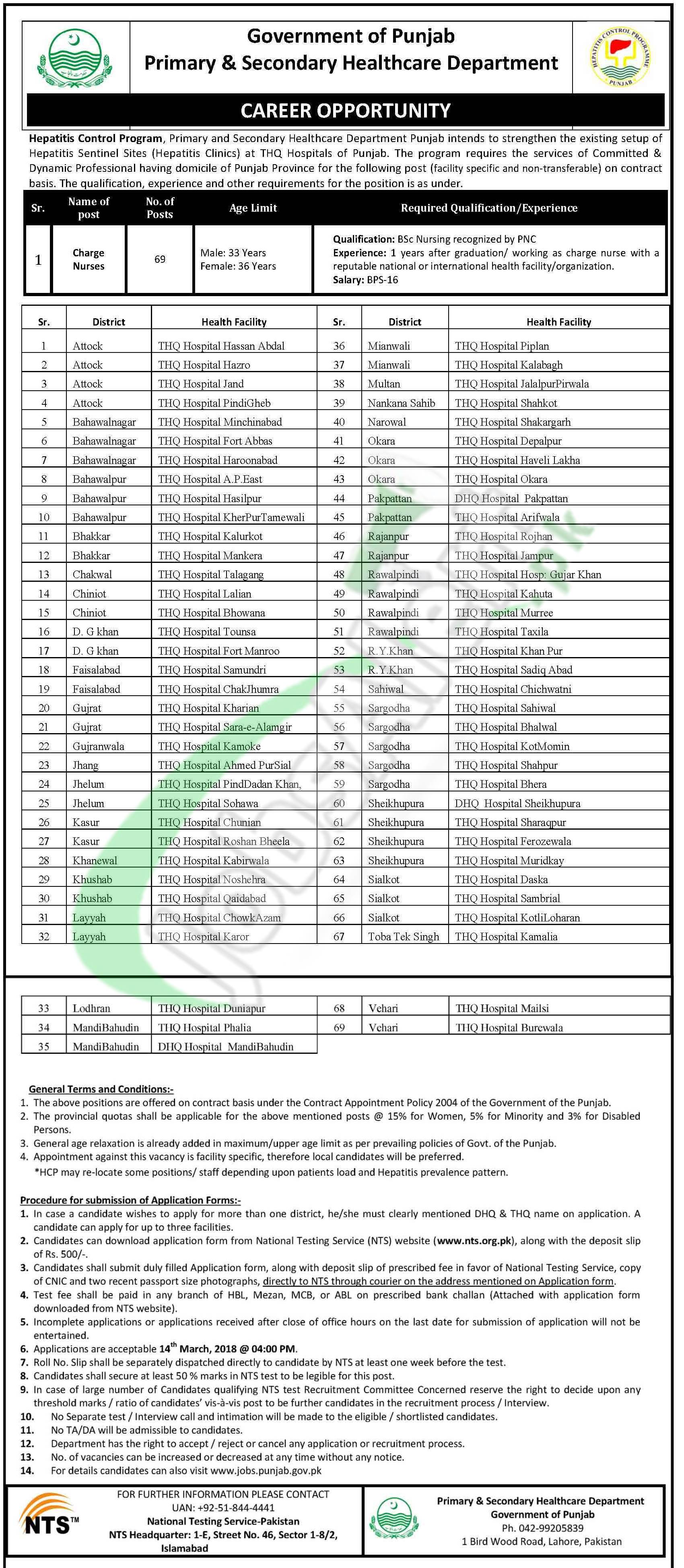 Primary and Secondary Healthcare Department Jobs 2018