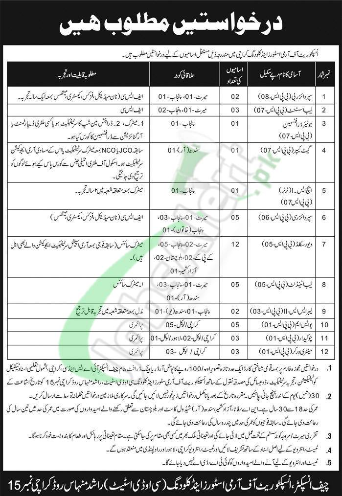 Inspectorate of Army Stores and Clothing Karachi Jobs