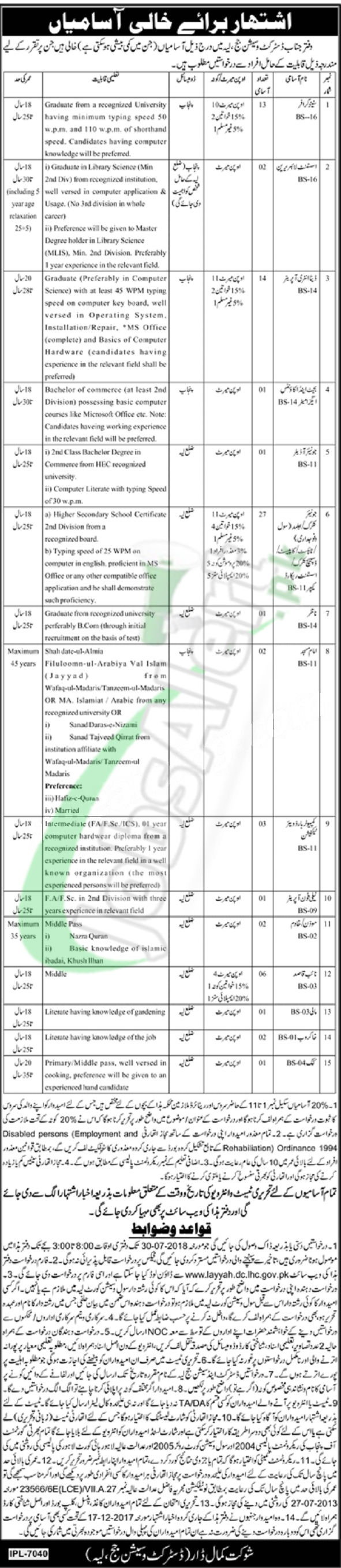 Session Court Layyah Jobs