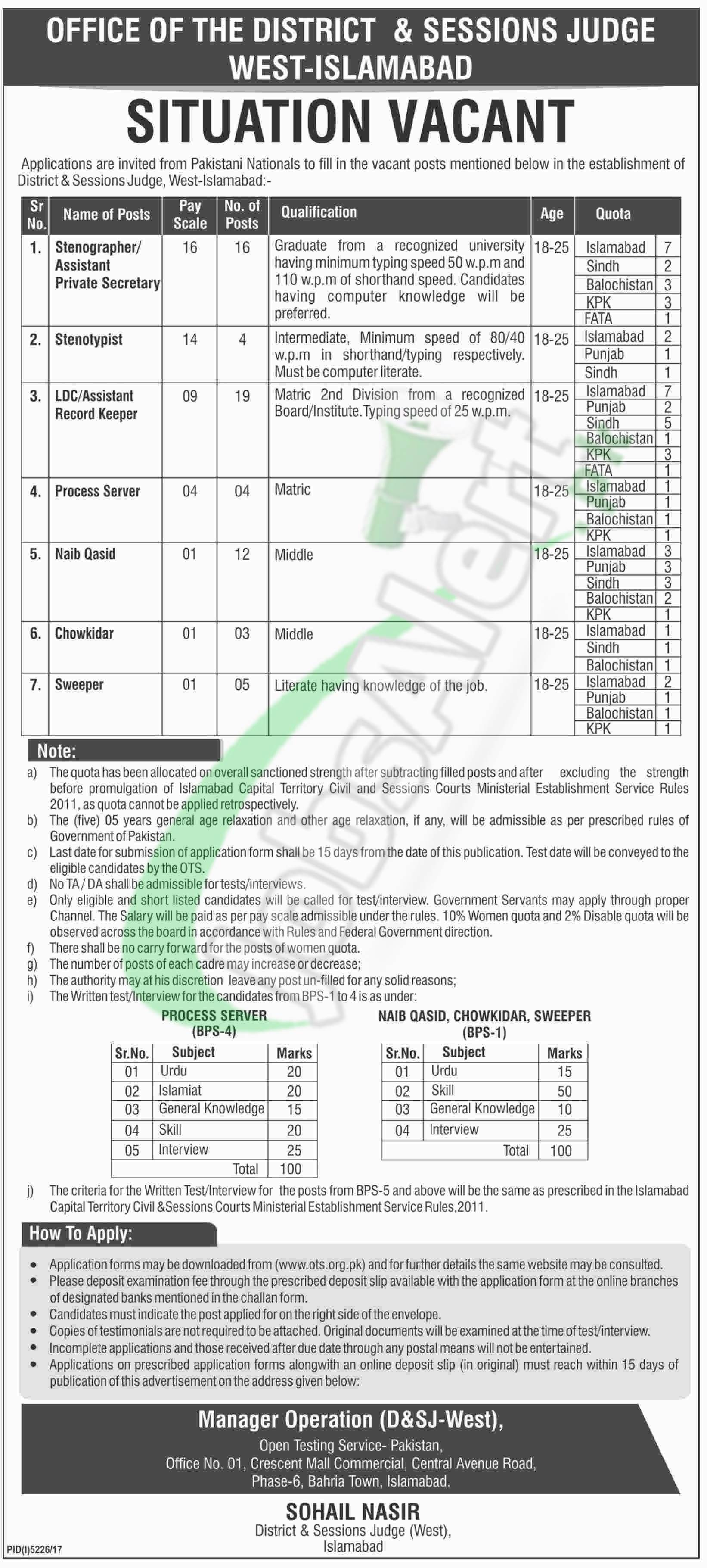 District and Session Court Islamabad Jobs 2018