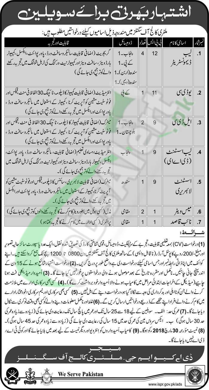 Military College of Signals Jobs