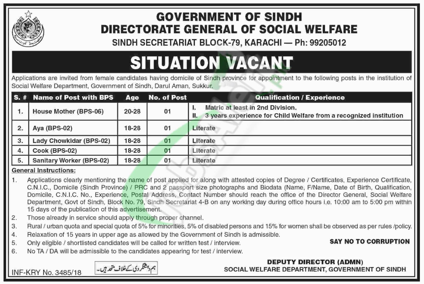 Social Welfare Department Sindh Jobs 2018