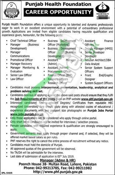 Punjab Health Foundation Jobs