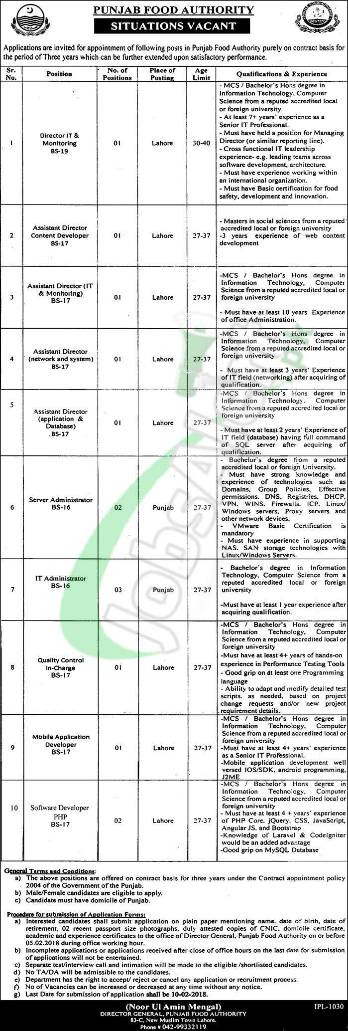 Punjab Food Authority Jobs