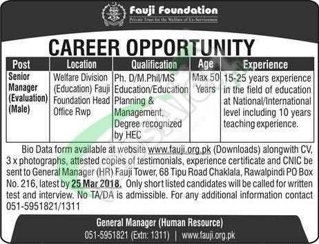 Fauji Fertilizer Jobs