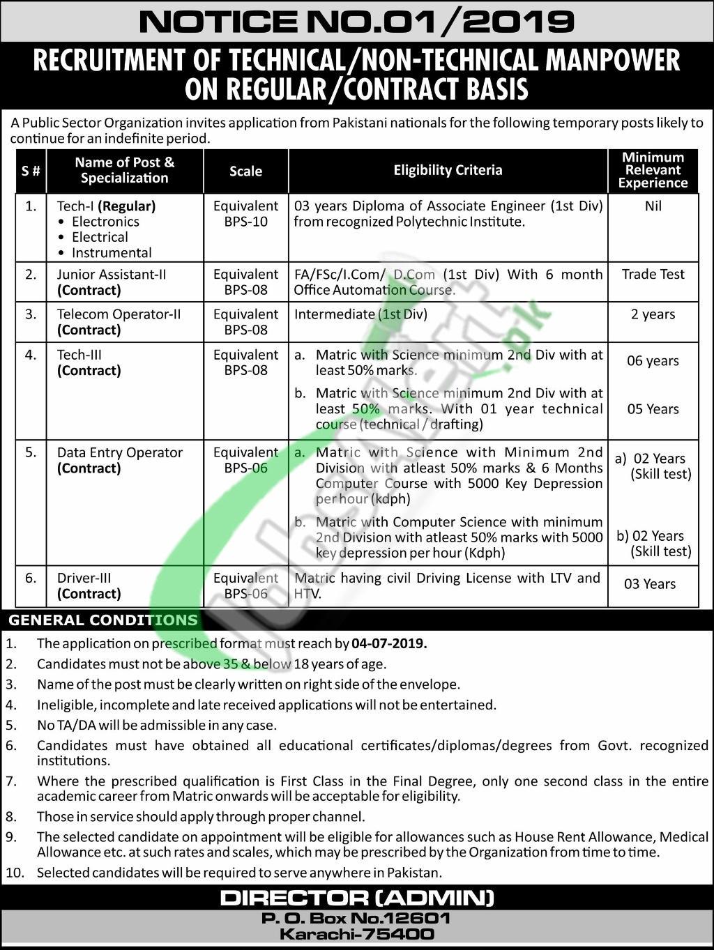PO Box 12601 Karachi Jobs