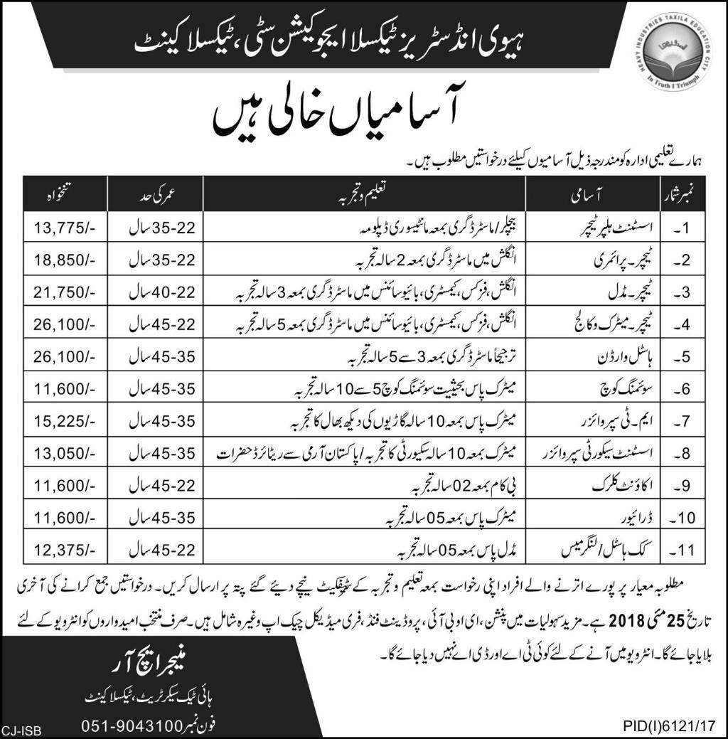 HITEC Taxila Jobs