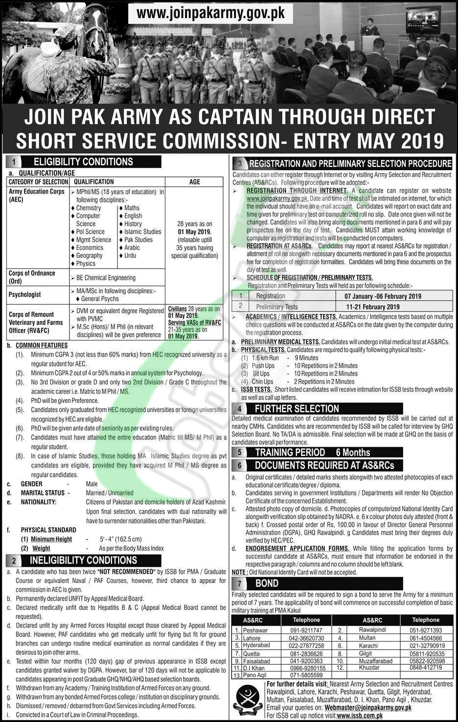 Join Pak Army as Captain 2019