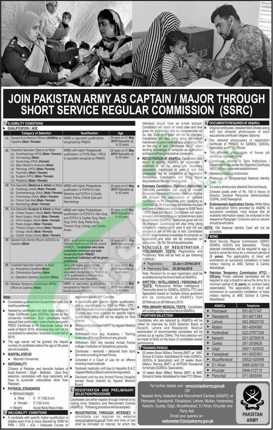 Join Pakistan Army 2019