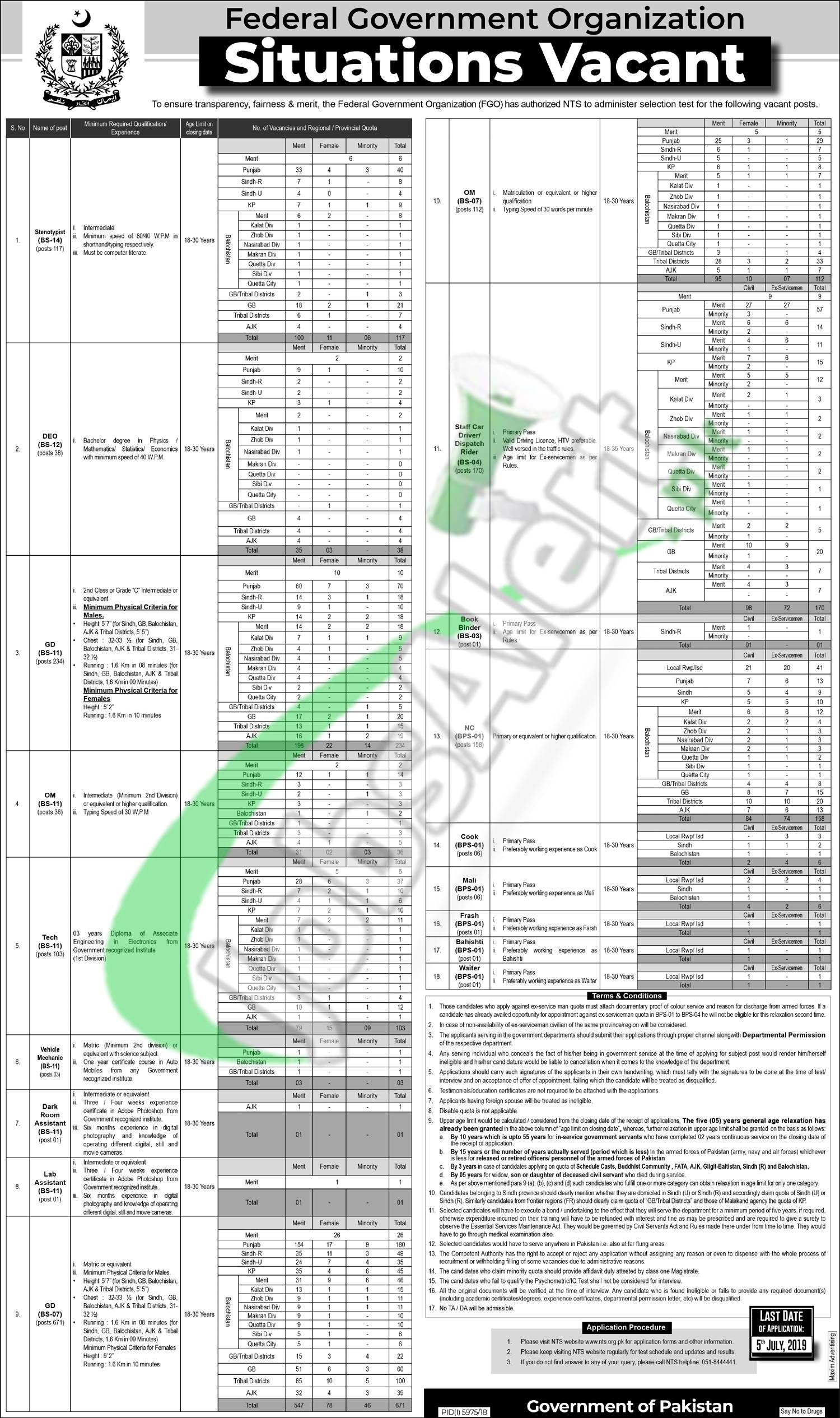 Federal Government Organization Jobs 2019
