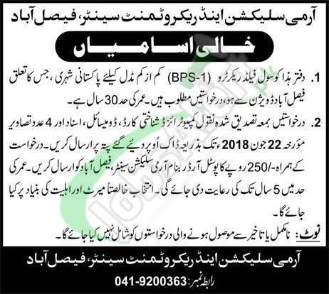 Army Selection Center Faisalabad Jobs