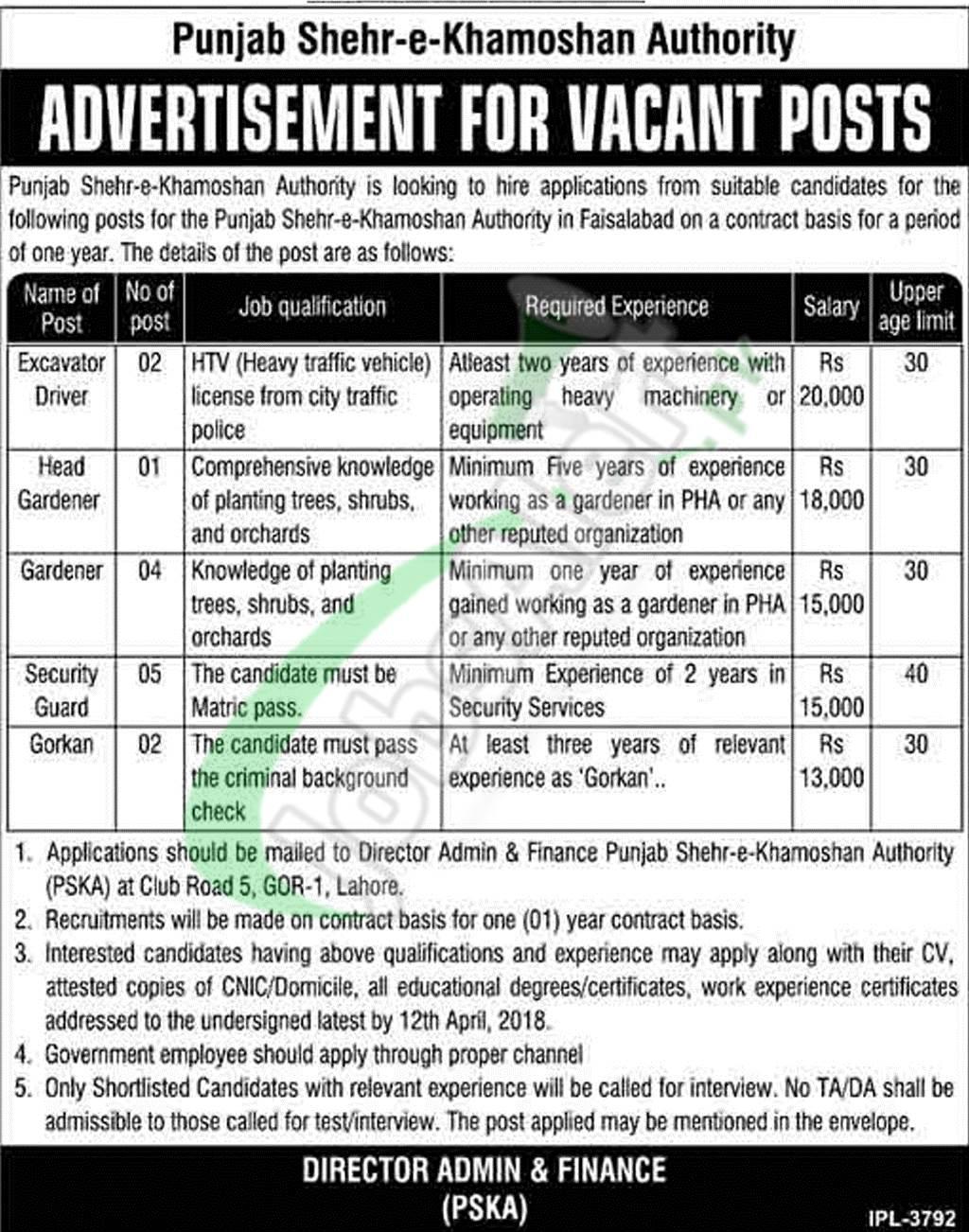 Punjab Shehr-e-Khamoshan Authority Jobs