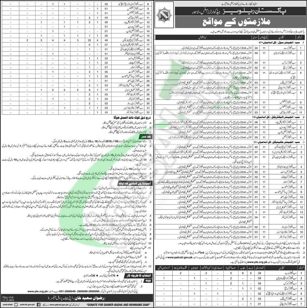 Pakistan Railway Sub Engineer Jobs