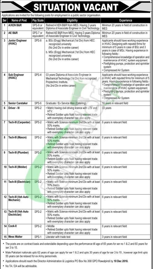 PO Box 368 Rawalpindi Jobs