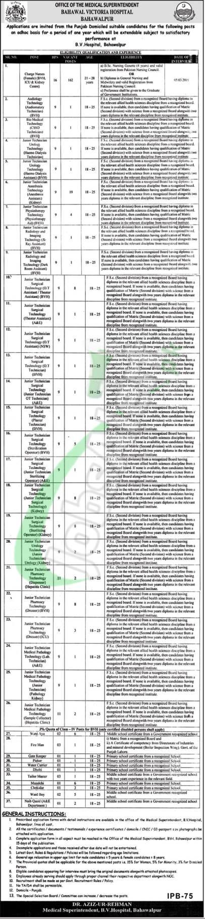 BVH Hospital Bahawalpur Jobs 2019