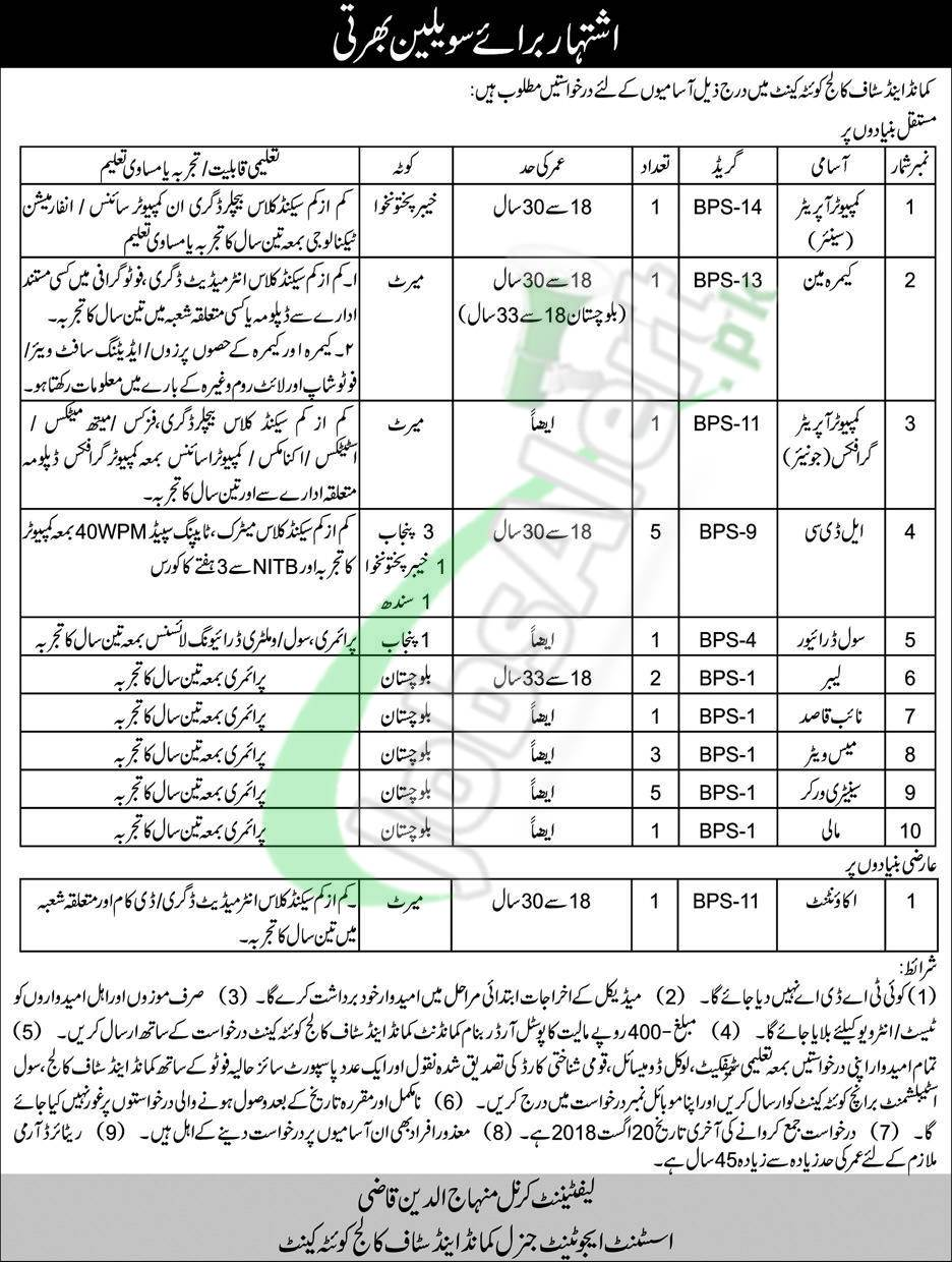 Command and Staff College Quetta Jobs 2018