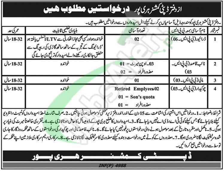 Deputy Commissioner Office Jobs