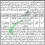 Punjab Land Development Company Jobs
