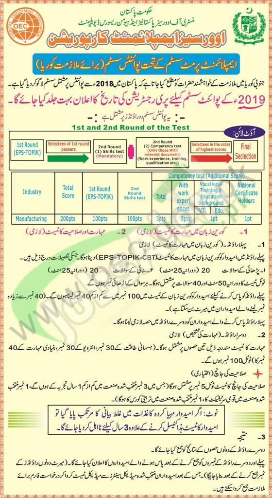 South Korea Work Visa Requirements for Pakistani Citizens Latest Jobs 2019