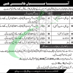 Military Hospital Rawalpindi Jobs