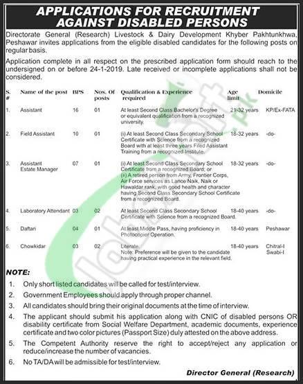 Livestock and Dairy Development Peshawar Jobs 2019