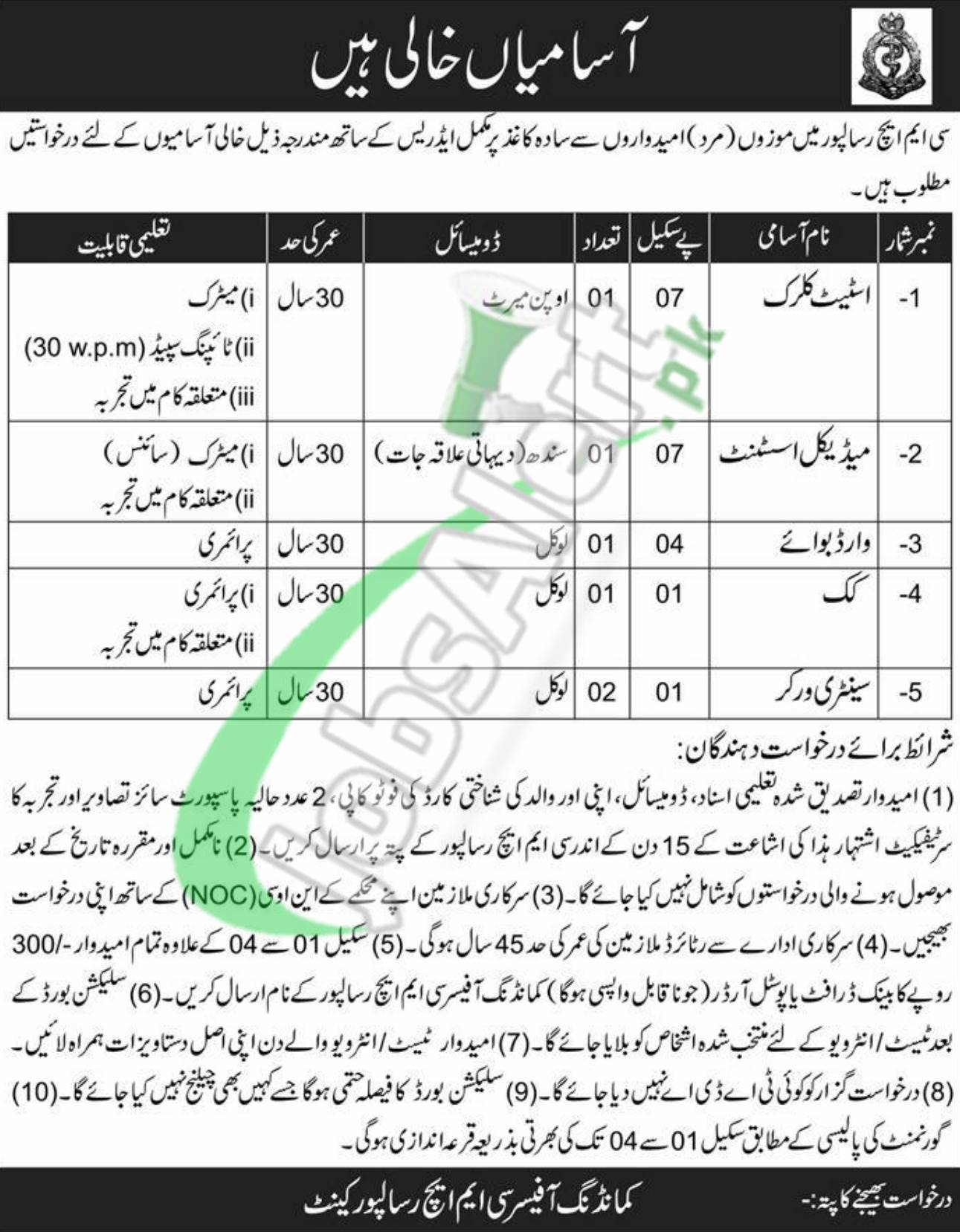CMH Combined Miltary Hospital Risalpur Situation Vacant